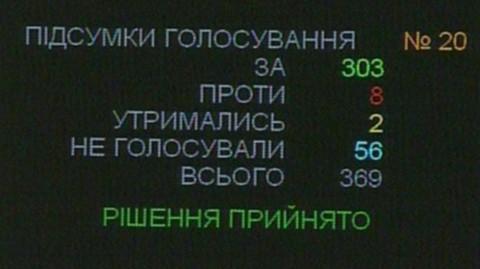 Ukraine's non-aligned status has been cancelled