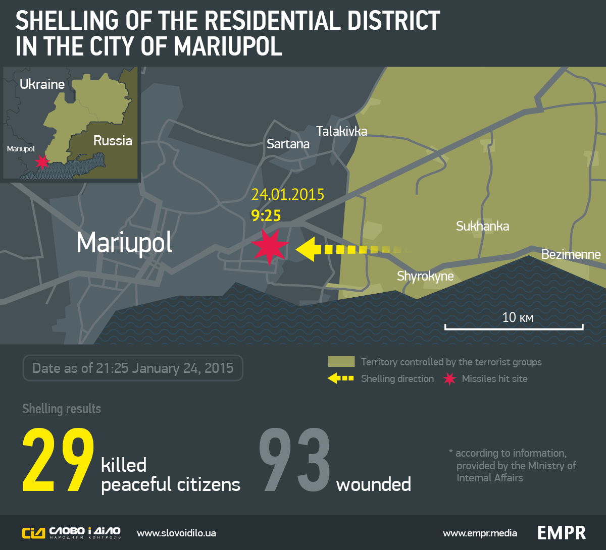 empr.media-mariupol