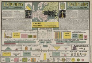 Ukraine in the world archives: infographics of 1914-1919