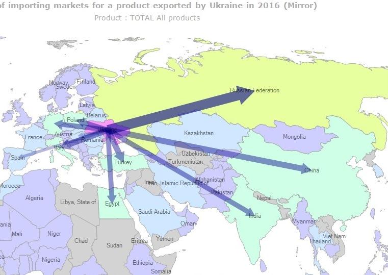 ukraine russia trademap